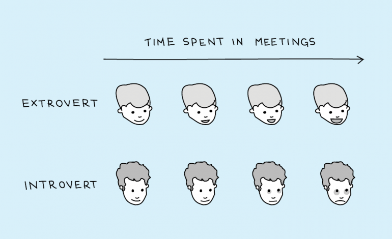 The 4 Most Stressful Work Situations for Introverts, Illustrated