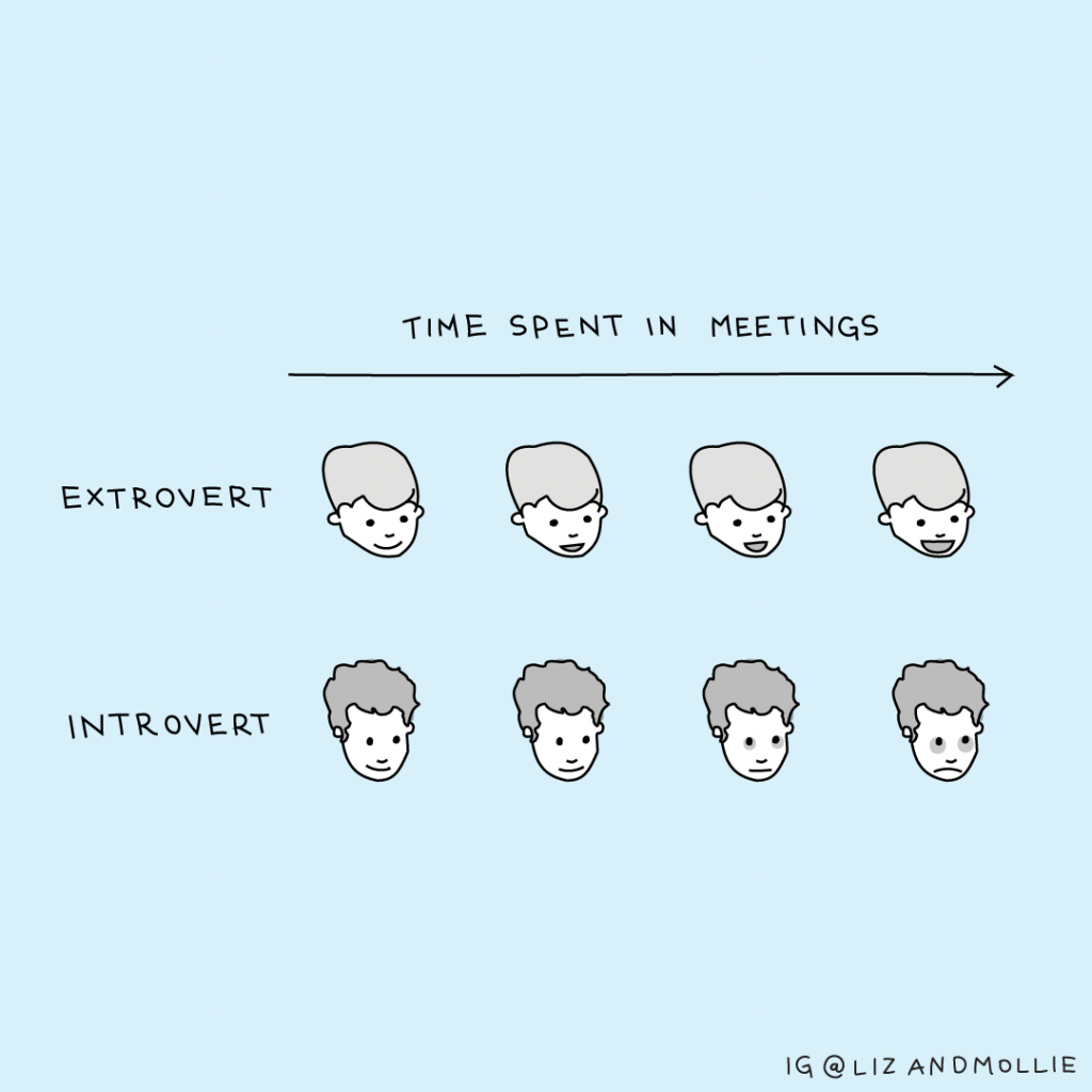 An illustration of an extrovert and introvert time spent in meetings.